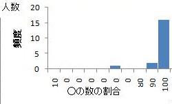 Ecolife02