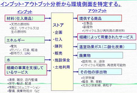 Material01_2