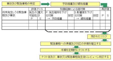 Kinkyu_jitai_3