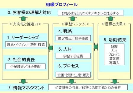 Keieihinsitsu_f