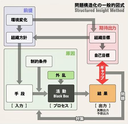 Si_method_2