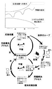 System23